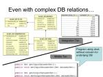 even with complex db relations