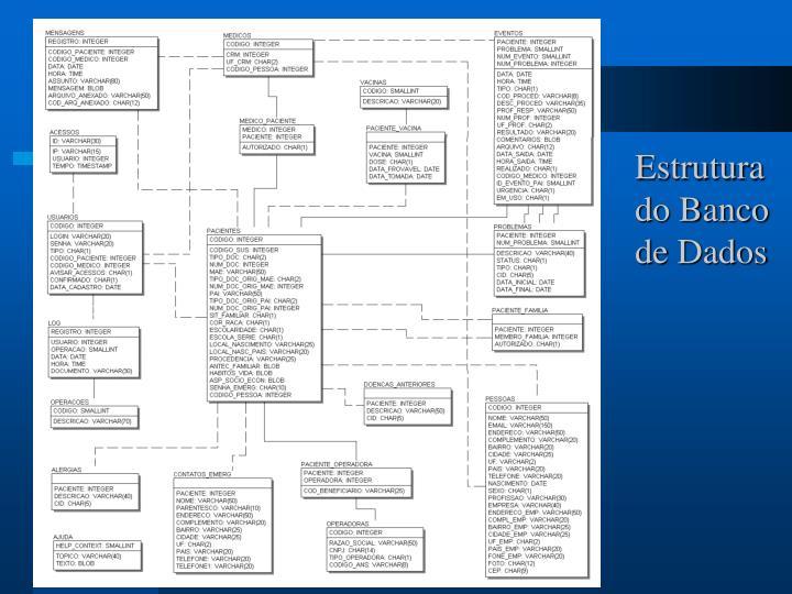 Estrutura do Banco de Dados