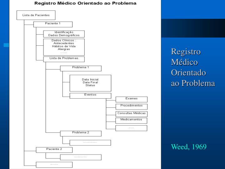 Registro Médico Orientado ao Problema