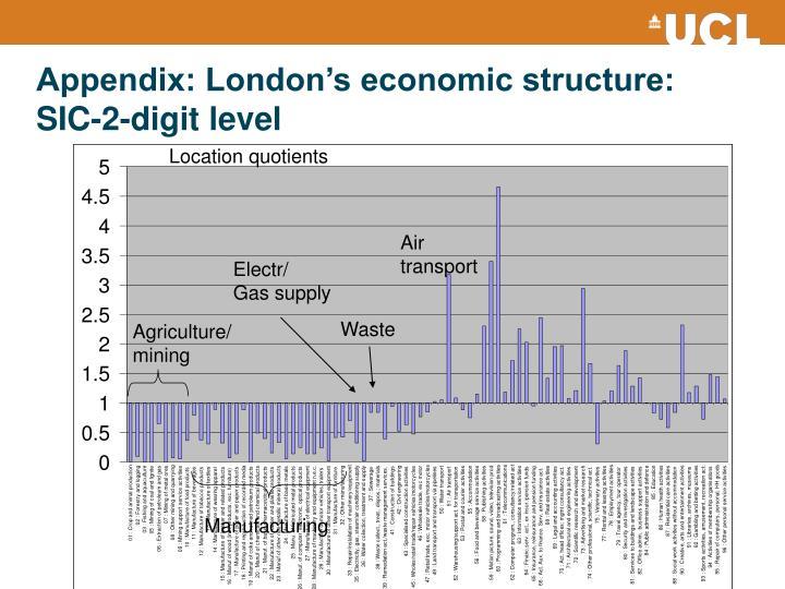 Appendix: London's economic structure: SIC-2-digit level
