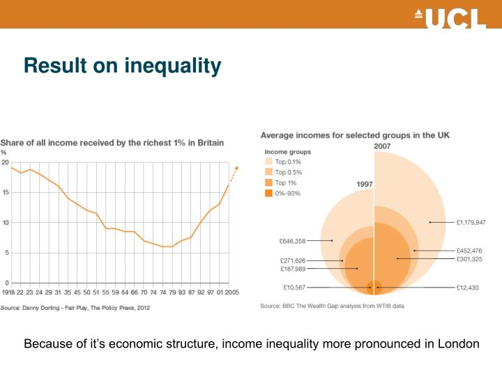 Result on inequality
