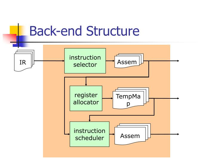 Back end structure