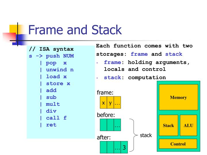 Frame and Stack