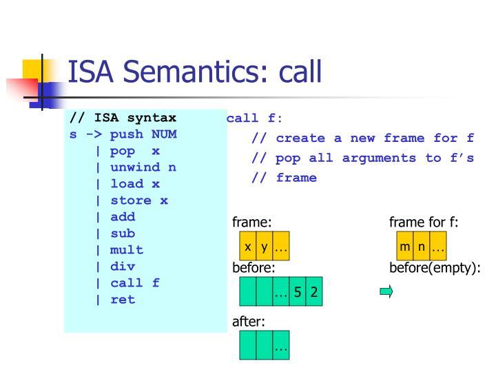 ISA Semantics: call
