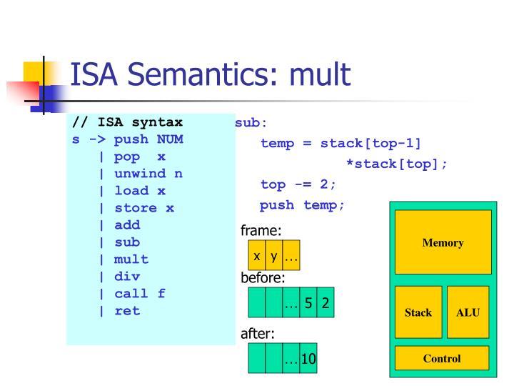 ISA Semantics: mult