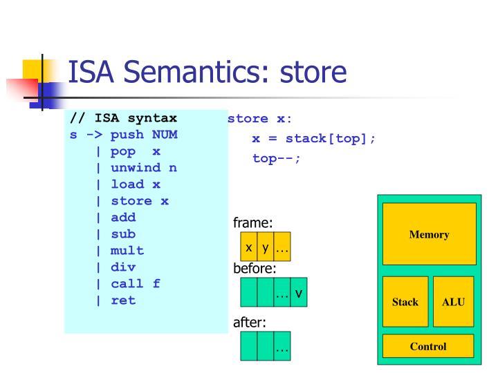 ISA Semantics: store