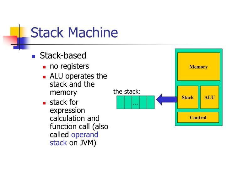 Stack Machine