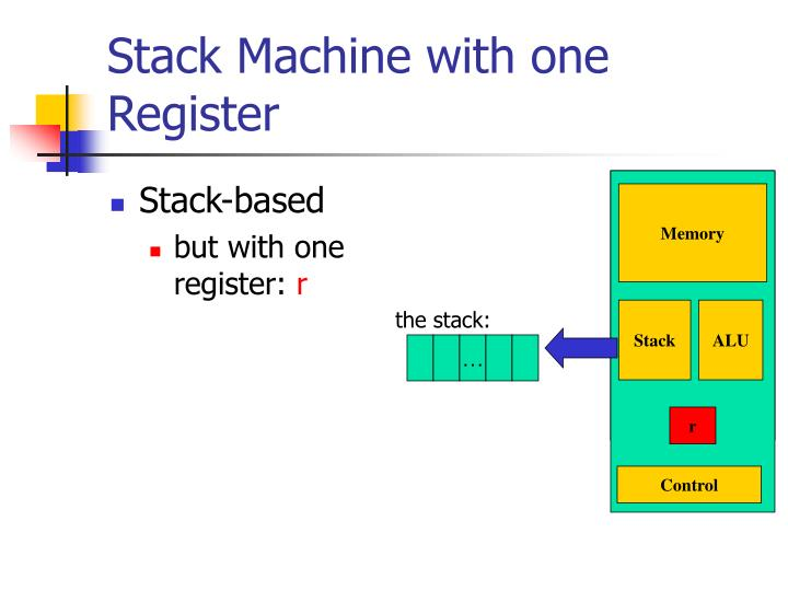 Stack Machine with one Register