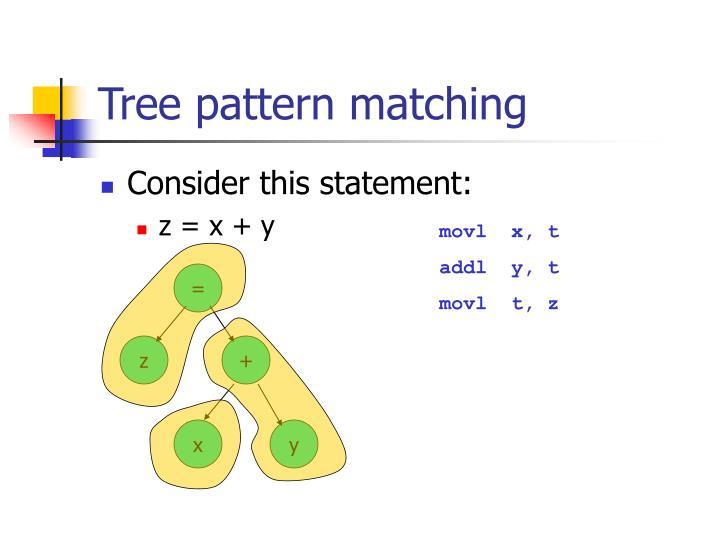 Tree pattern matching