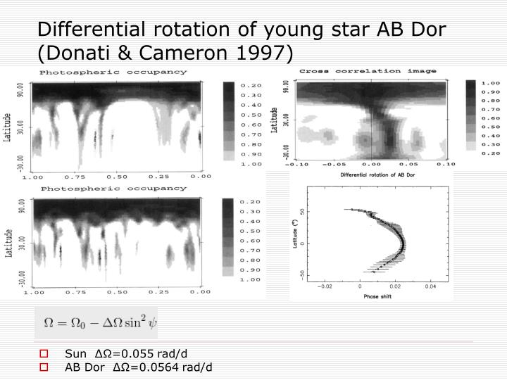 Differential rotation of young star AB Dor (Donati & Cameron 1997)
