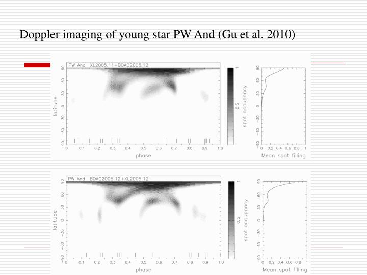 Doppler imaging of young star PW And (Gu et al. 2010)