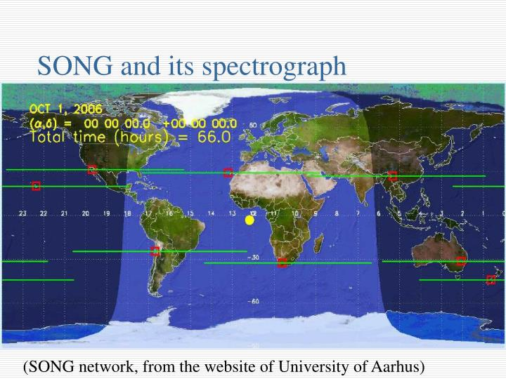 SONG and its spectrograph