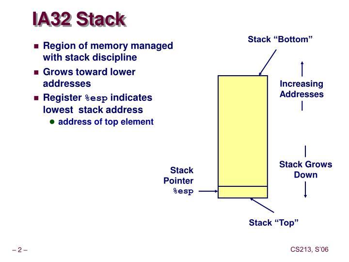 Ia32 stack