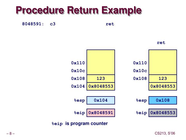 Procedure Return Example
