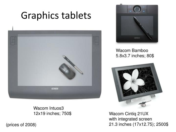 Graphics tablets