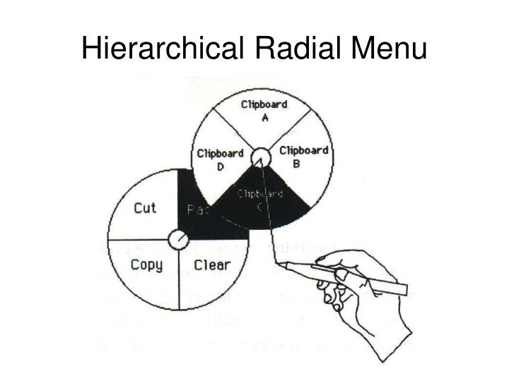 Hierarchical Radial Menu