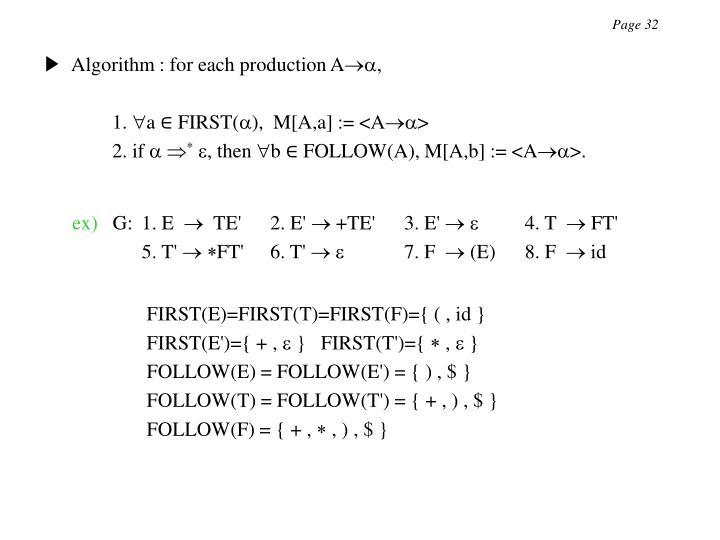 ▶  Algorithm : for each production A