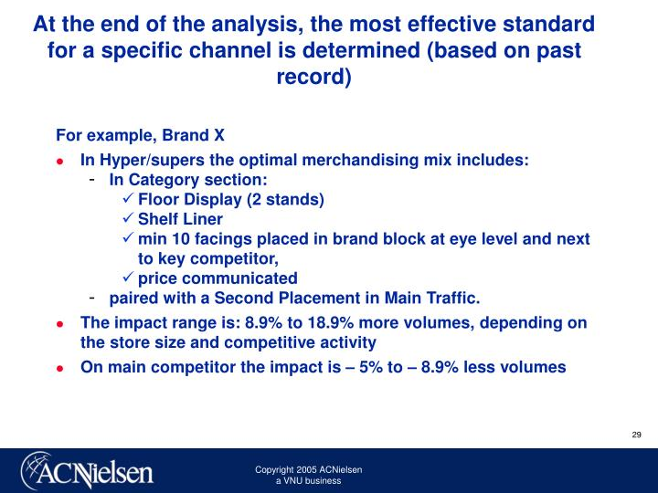 At the end of the analysis, the most effective standard for a specific channel is determined (based on past record)