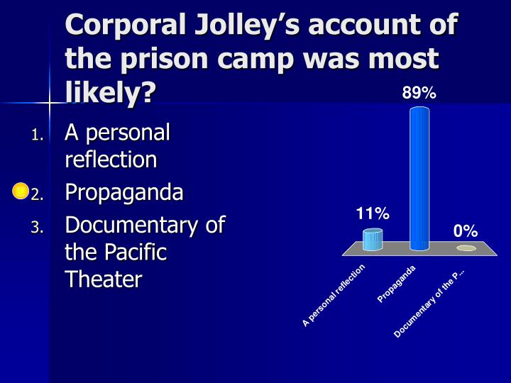 Corporal jolley s account of the prison camp was most likely