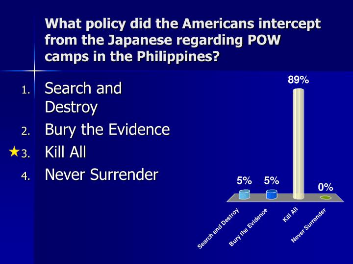 What policy did the americans intercept from the japanese regarding pow camps in the philippines
