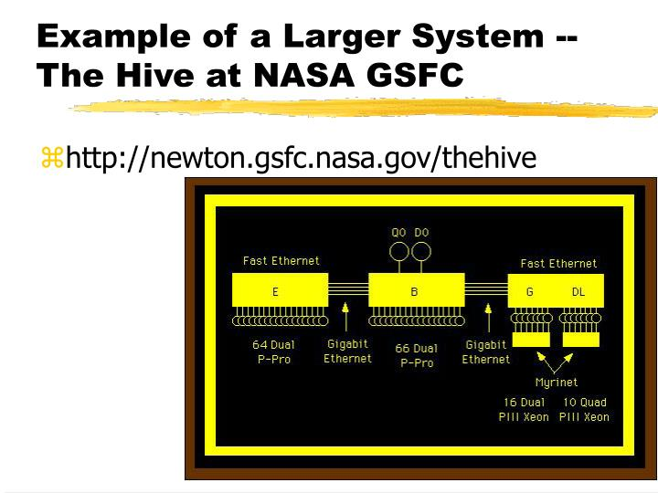 Example of a Larger System -- The Hive at NASA GSFC