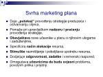 svrha marketing plana