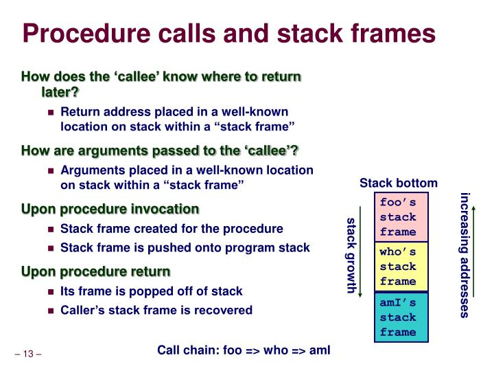 Procedure calls and stack frames