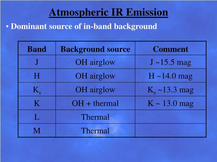 Atmospheric IR Emission