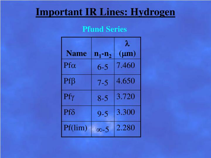Important IR Lines: Hydrogen