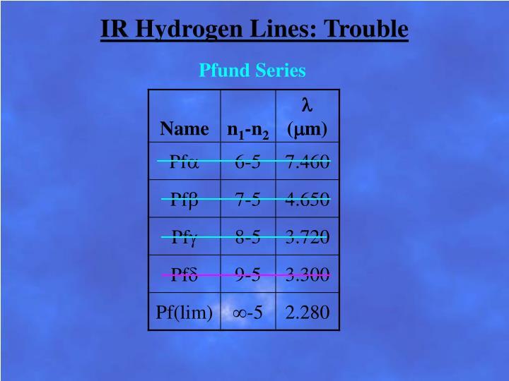 IR Hydrogen Lines: Trouble