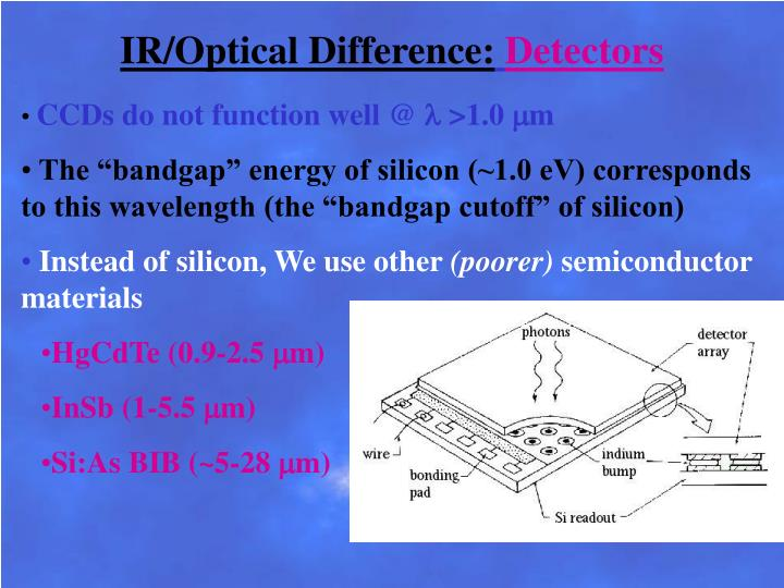 IR/Optical Difference: