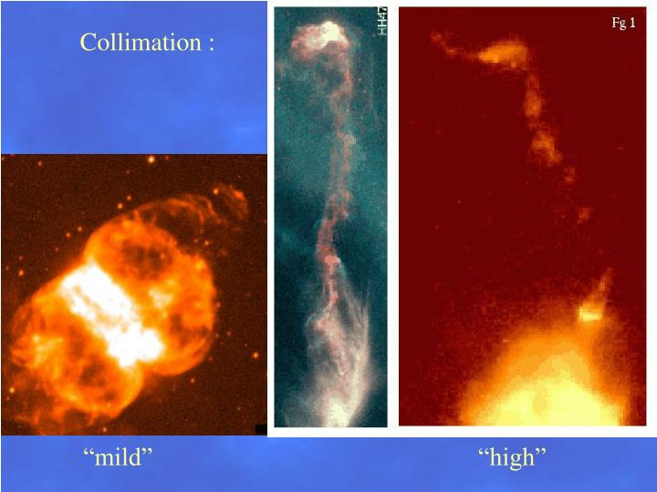 Collimation :