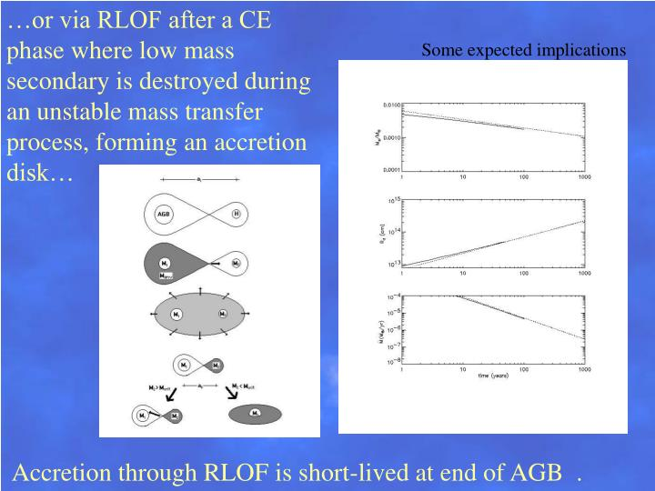 …or via RLOF after a CE phase where low mass secondary is destroyed during an unstable mass transfer process, forming an accretion disk…