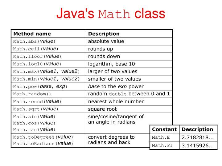 Java s math class