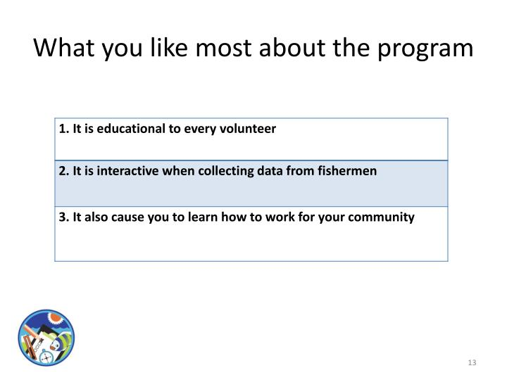 What you like most about the program