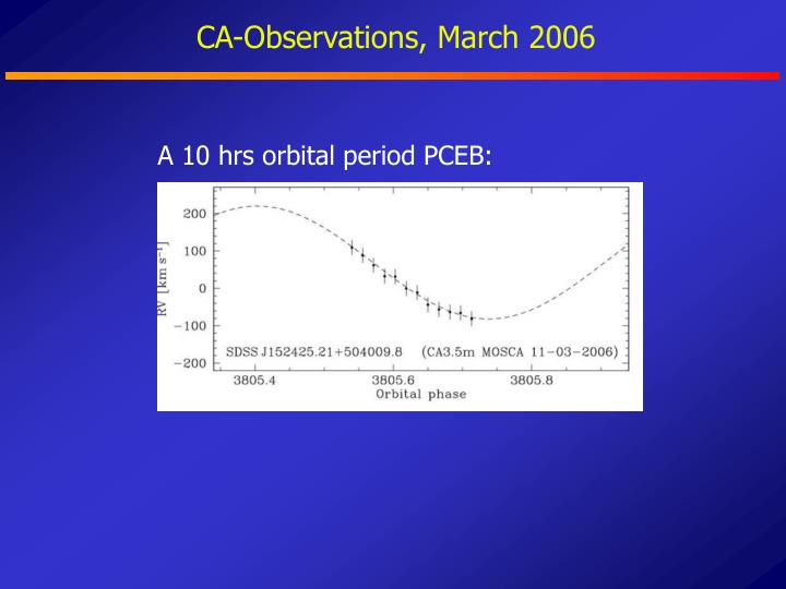 CA-Observations, March 2006