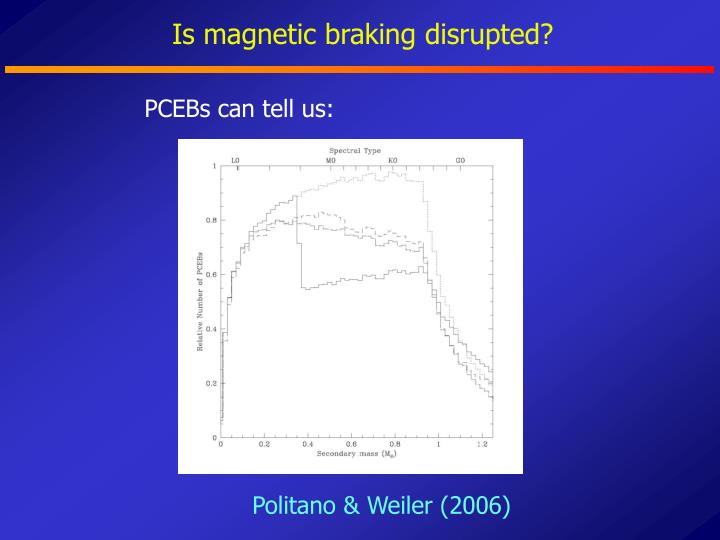 Is magnetic braking disrupted?