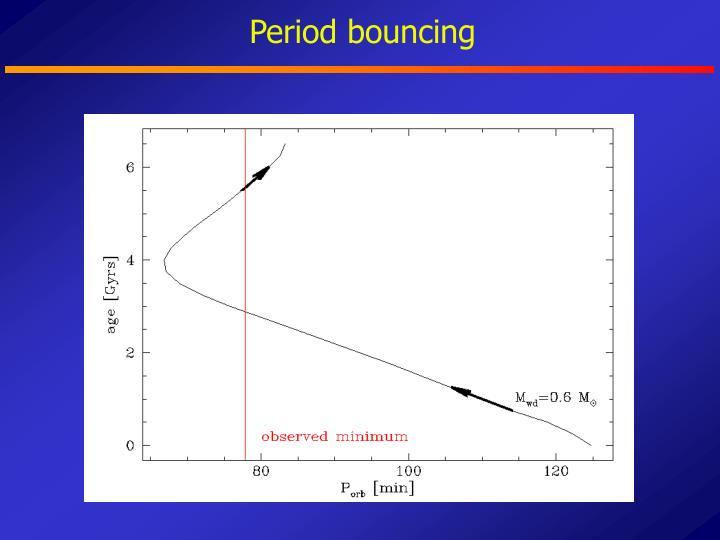 Period bouncing
