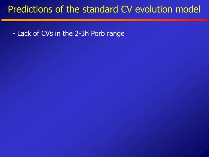 Predictions of the standard CV evolution model