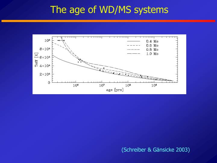 The age of WD/MS systems
