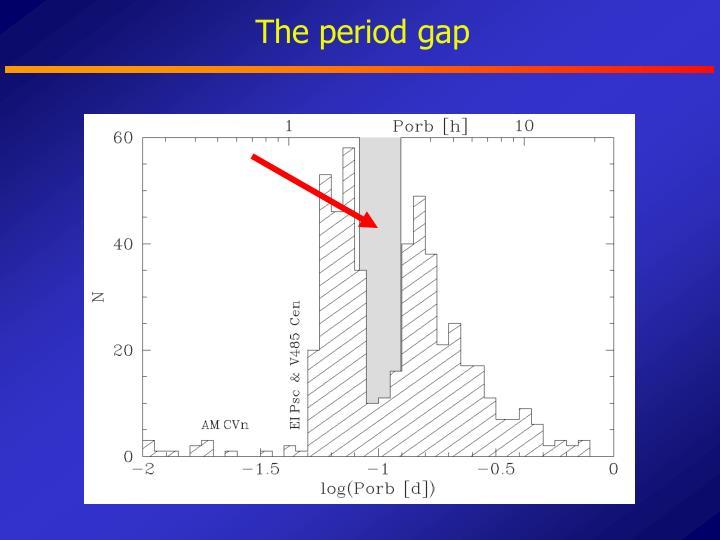 The period gap