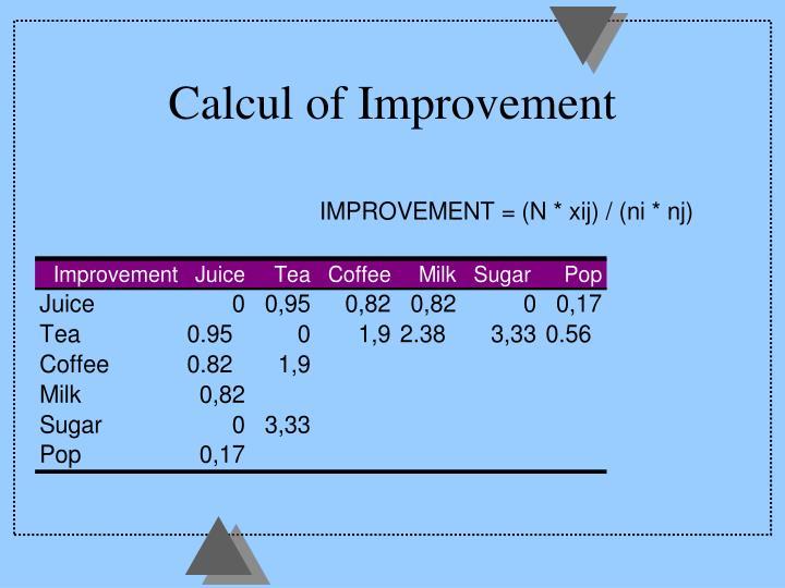 Calcul of Improvement