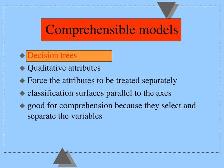 Comprehensible models