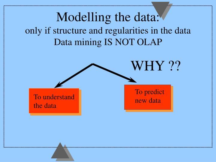 Modelling the data: