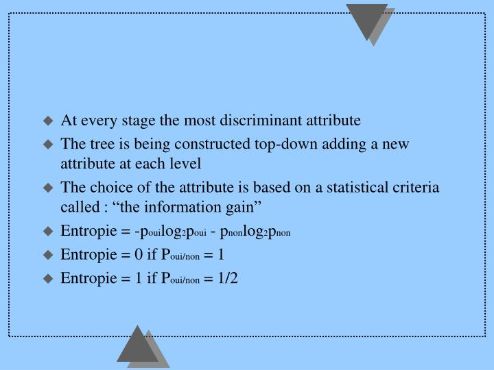 At every stage the most discriminant attribute