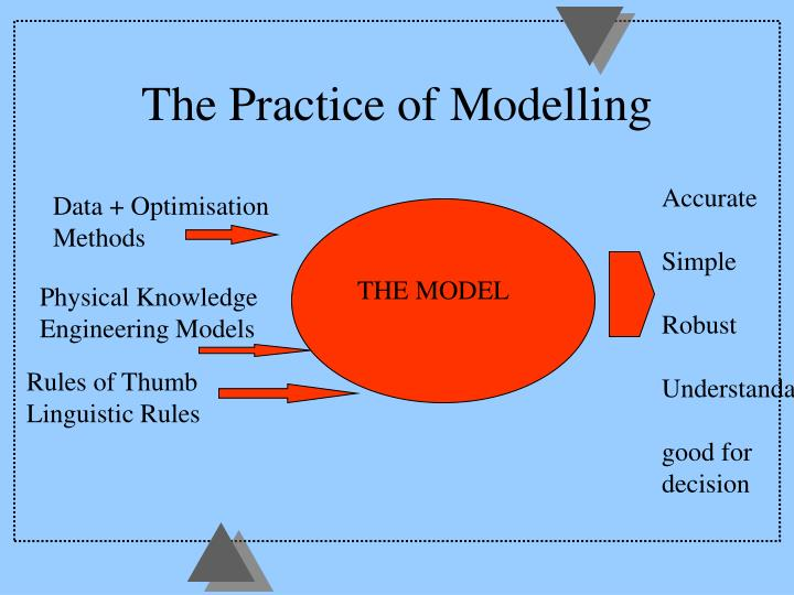 The Practice of Modelling