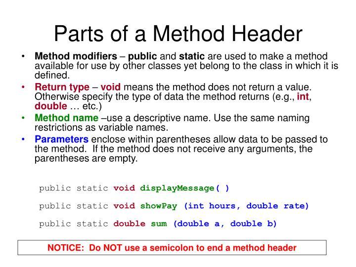 Parts of a Method Header