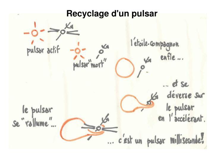 Recyclage d'un pulsar