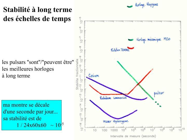 Stabilité à long terme