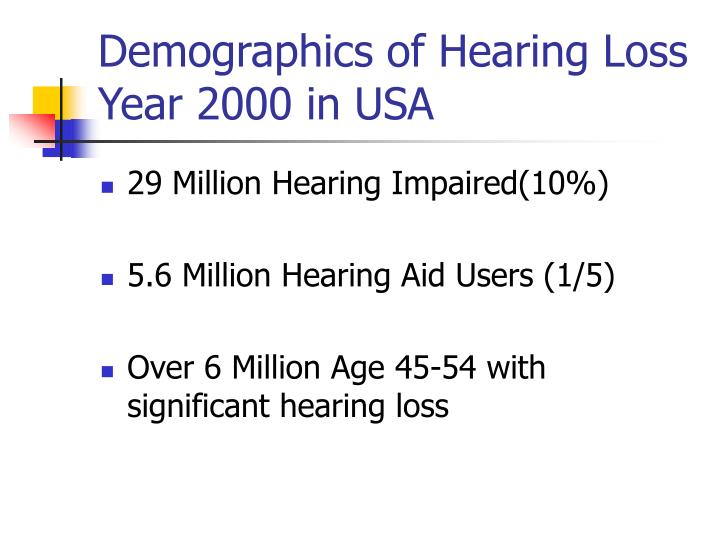 Demographics of Hearing Loss Year 2000 in USA